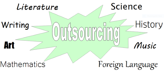 Outsourcing your Homeschool